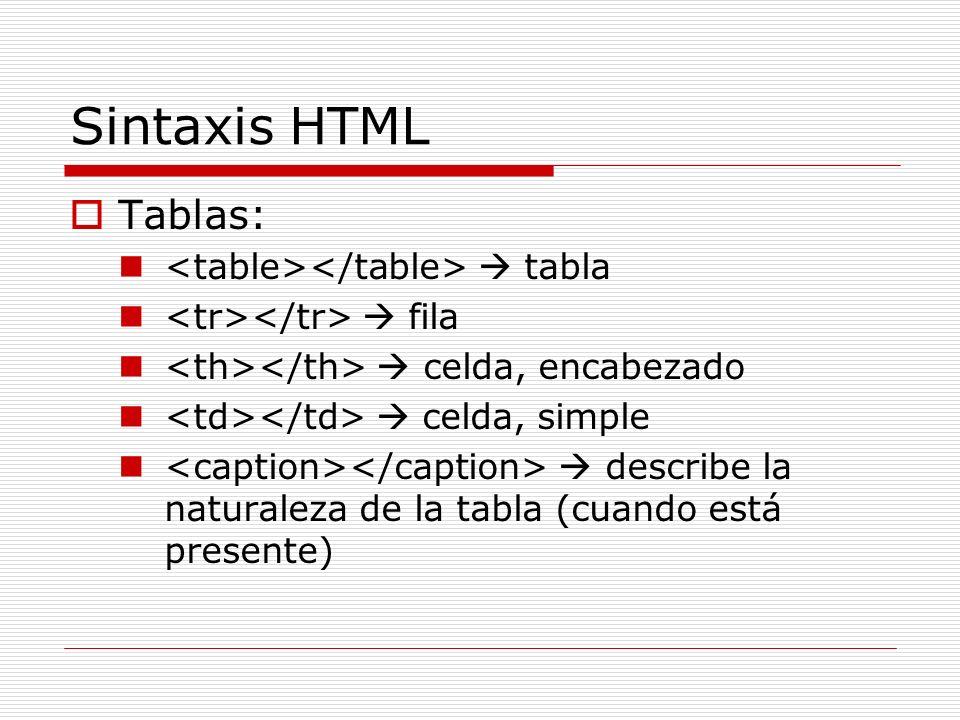 Sintaxis HTML Tablas: tabla fila celda, encabezado celda, simple describe la naturaleza de la tabla (cuando está presente)