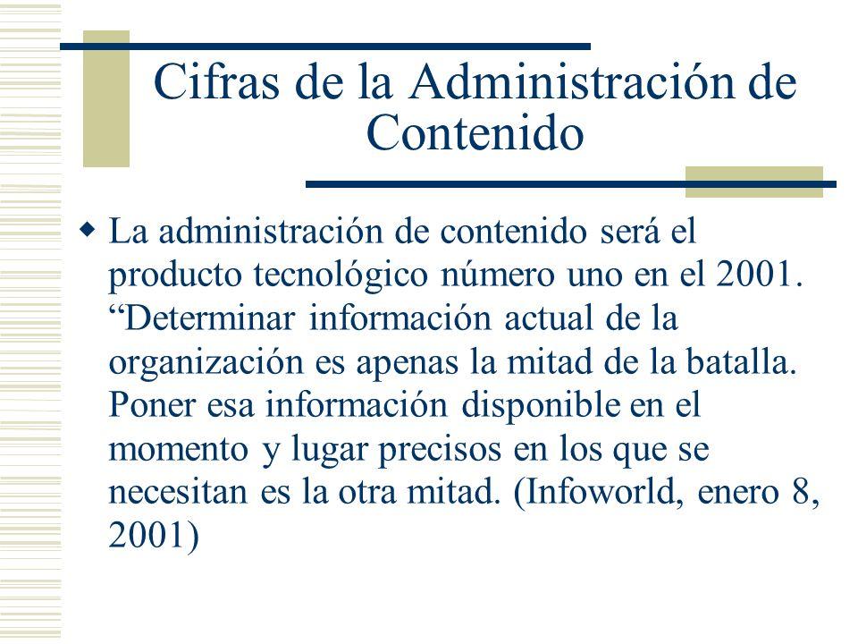 Cifras de la Administración de Contenido La administración de contenido será el producto tecnológico número uno en el 2001.
