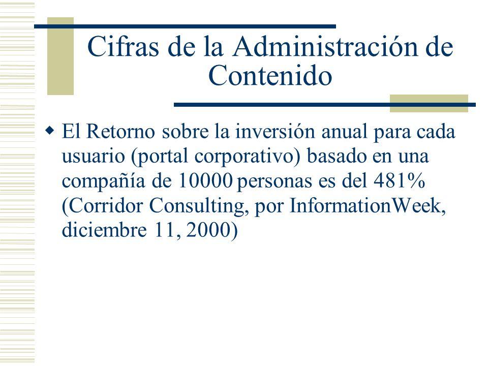 Cifras de la Administración de Contenido El Retorno sobre la inversión anual para cada usuario (portal corporativo) basado en una compañía de 10000 personas es del 481% (Corridor Consulting, por InformationWeek, diciembre 11, 2000)