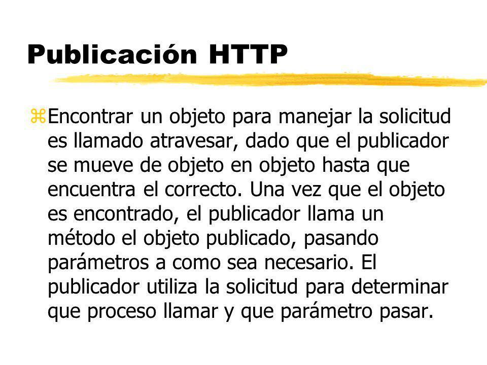 Publicación HTTP zEncontrar un objeto para manejar la solicitud es llamado atravesar, dado que el publicador se mueve de objeto en objeto hasta que encuentra el correcto.