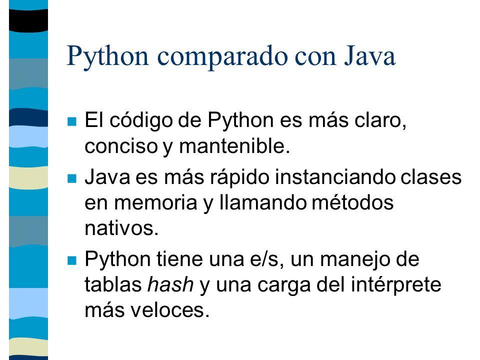 Python comparado con Java El código de Python es más claro, conciso y mantenible.