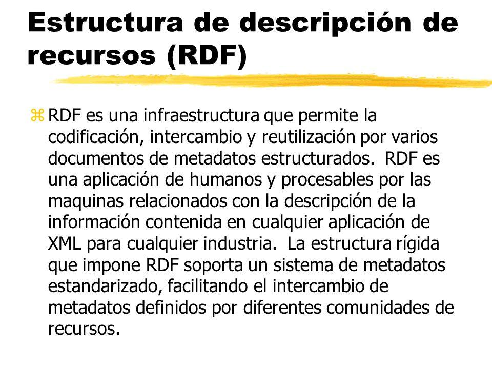 Estructura de descripción de recursos (RDF) zRDF es una infraestructura que permite la codificación, intercambio y reutilización por varios documentos
