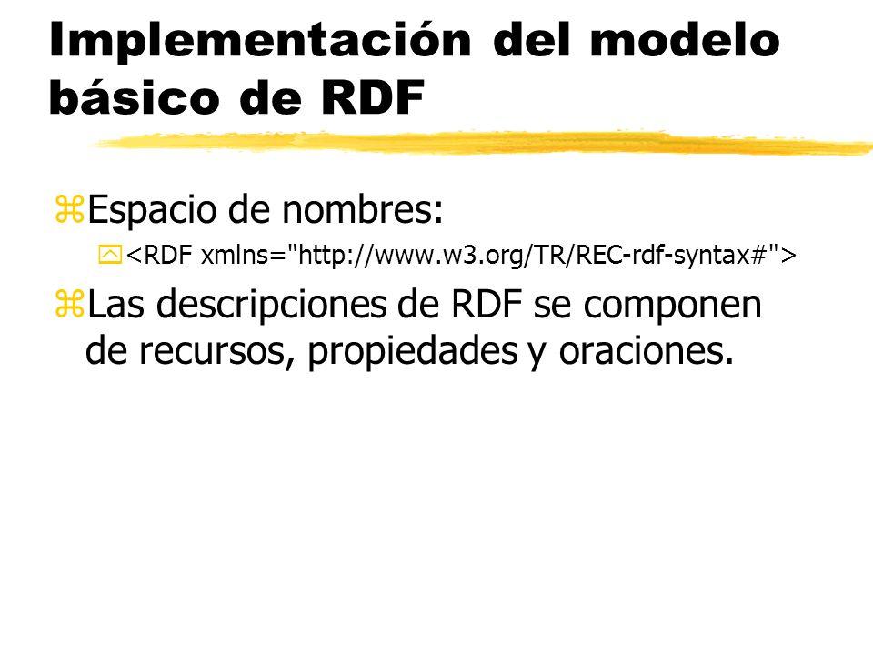 Implementación del modelo básico de RDF zEspacio de nombres: y zLas descripciones de RDF se componen de recursos, propiedades y oraciones.
