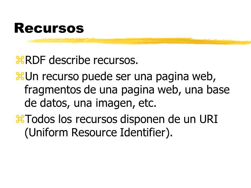 Recursos zRDF describe recursos. zUn recurso puede ser una pagina web, fragmentos de una pagina web, una base de datos, una imagen, etc. zTodos los re