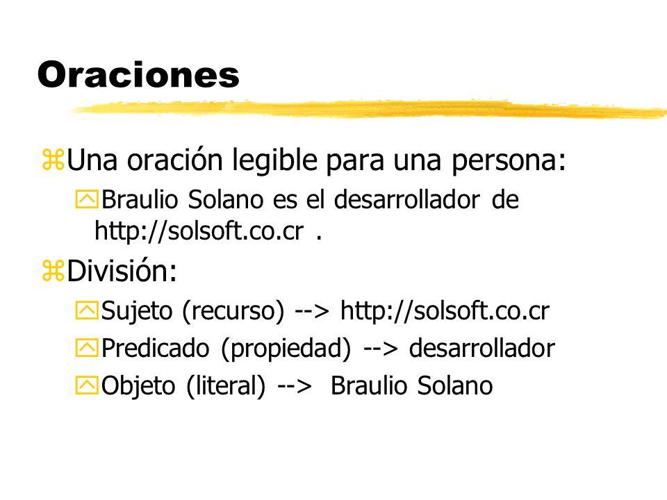 Oraciones zUna oración legible para una persona: yBraulio Solano es el desarrollador de http://solsoft.co.cr. zDivisión: ySujeto (recurso) --> http://