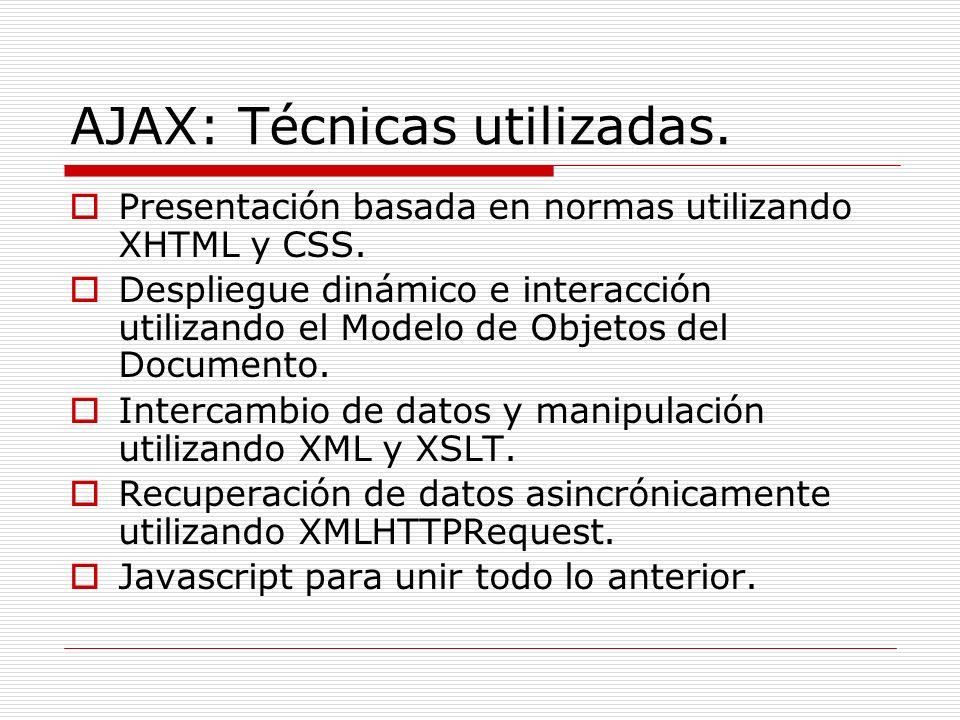 AJAX: Técnicas utilizadas. Presentación basada en normas utilizando XHTML y CSS. Despliegue dinámico e interacción utilizando el Modelo de Objetos del