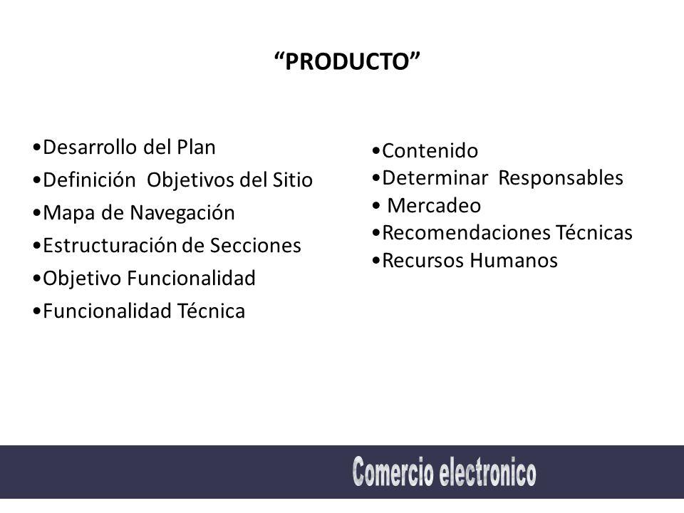 Desarrollo del Plan Definición Objetivos del Sitio Mapa de Navegación Estructuración de Secciones Objetivo Funcionalidad Funcionalidad Técnica Contenido Determinar Responsables Mercadeo Recomendaciones Técnicas Recursos Humanos PRODUCTO