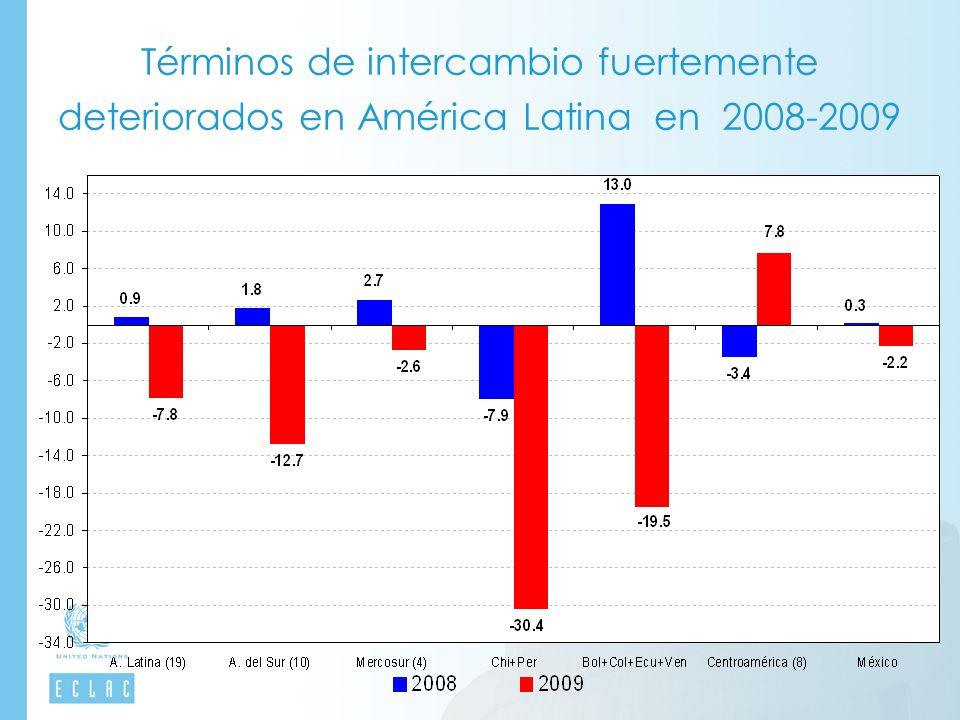 Términos de intercambio fuertemente deteriorados en América Latina en 2008-2009