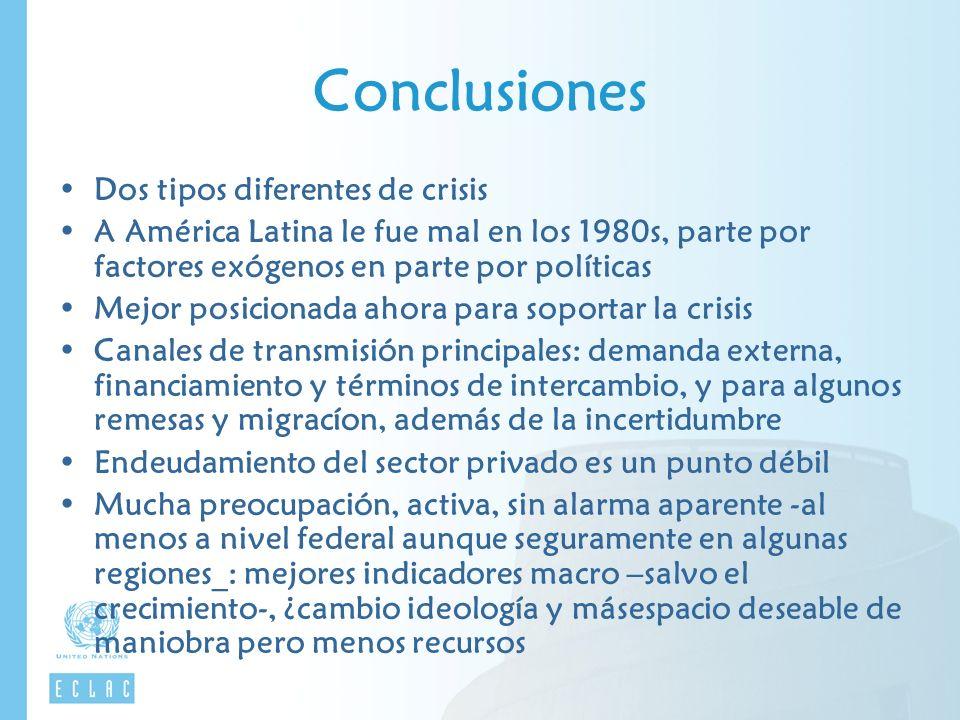 Conclusiones Dos tipos diferentes de crisis A América Latina le fue mal en los 1980s, parte por factores exógenos en parte por políticas Mejor posicionada ahora para soportar la crisis Canales de transmisión principales: demanda externa, financiamiento y términos de intercambio, y para algunos remesas y migracíon, además de la incertidumbre Endeudamiento del sector privado es un punto débil Mucha preocupación, activa, sin alarma aparente -al menos a nivel federal aunque seguramente en algunas regiones_: mejores indicadores macro –salvo el crecimiento-, ¿cambio ideología y másespacio deseable de maniobra pero menos recursos
