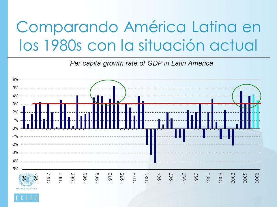 Comparando América Latina en los 1980s con la de hoy– incrementos en GDP durante el reciente boom 2003-08