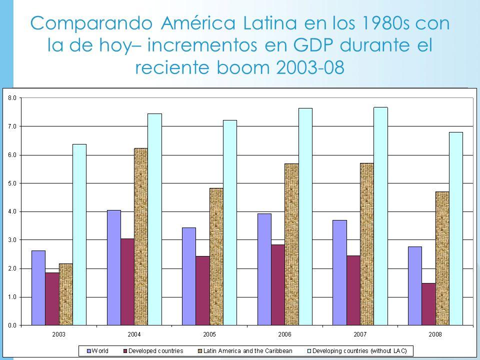Margen de política: antes y ahora El sector público se ha reducido, muchas de sus empresas se privatizaron, por lo que no hay presión por el lado de sus pasivos financieros como hubo en los 1980s Los sistemas bancarios no estan en general contaminados, pero (1) las matrices extranjeras se apoyan fuertemente en sus subsidiarias en América Latina para extraer recursos; (2) los sistemas financieros no siempre tienen la transparencia deseada y las funciones de intermediación son débiles.