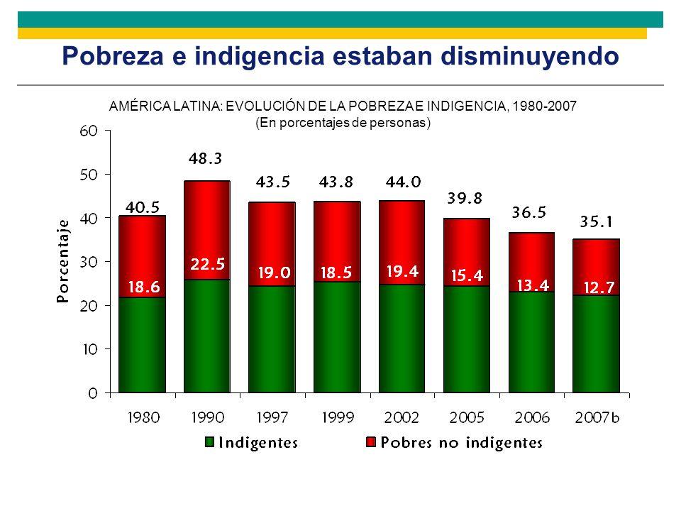 Políticas anticíclicas en América Latina La buena noticia: los gobiernos están actuando.