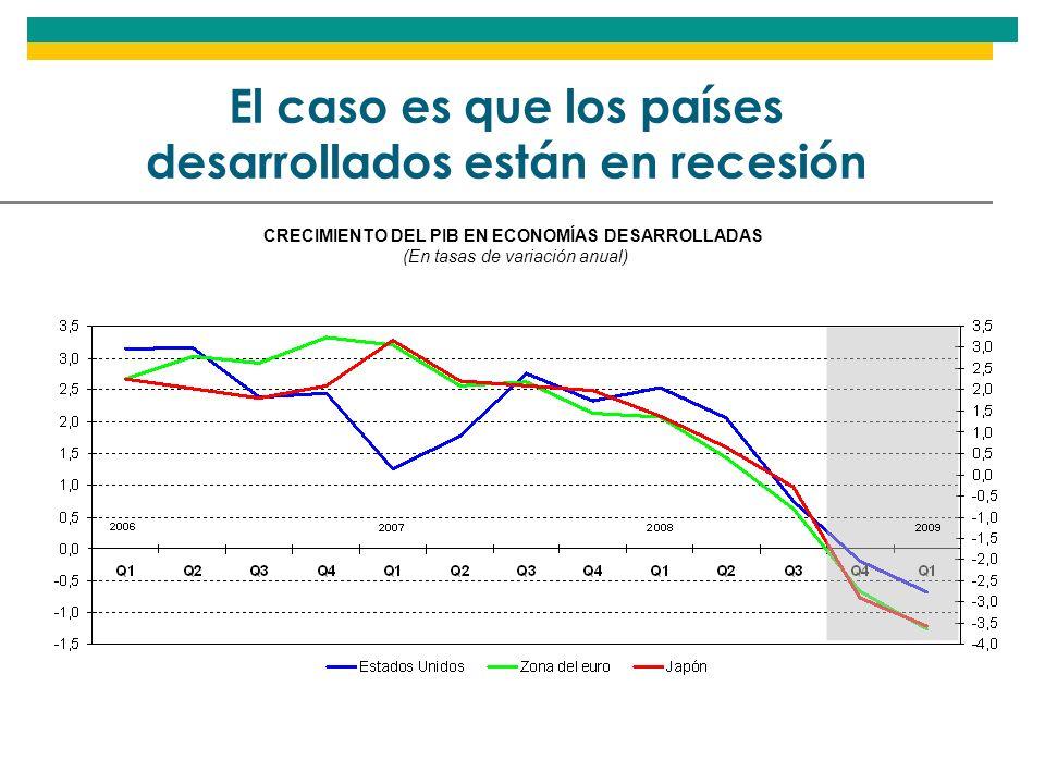 Las remesas son importantes en el Caribe y en Centroamérica AMÉRICA LATINA Y EL CARIBE: TRANSFERENCIAS CORRIENTES (CRÉDITO), 2007 En porcentajes del PIB y millones de dólares 24 423 millones