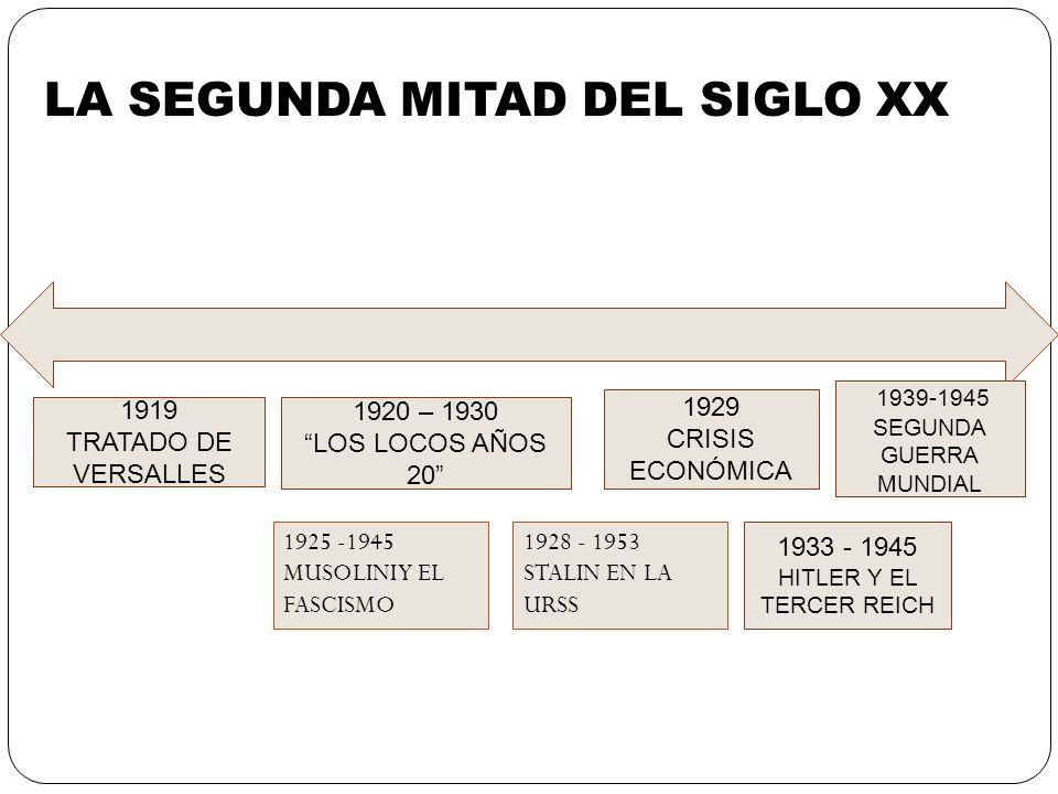 1919 TRATADO DE VERSALLES 1920 – 1930 LOS LOCOS AÑOS 20 LA SEGUNDA MITAD DEL SIGLO XX 1929 CRISIS ECONÓMICA 1939-1945 SEGUNDA GUERRA MUNDIAL 1933 - 19