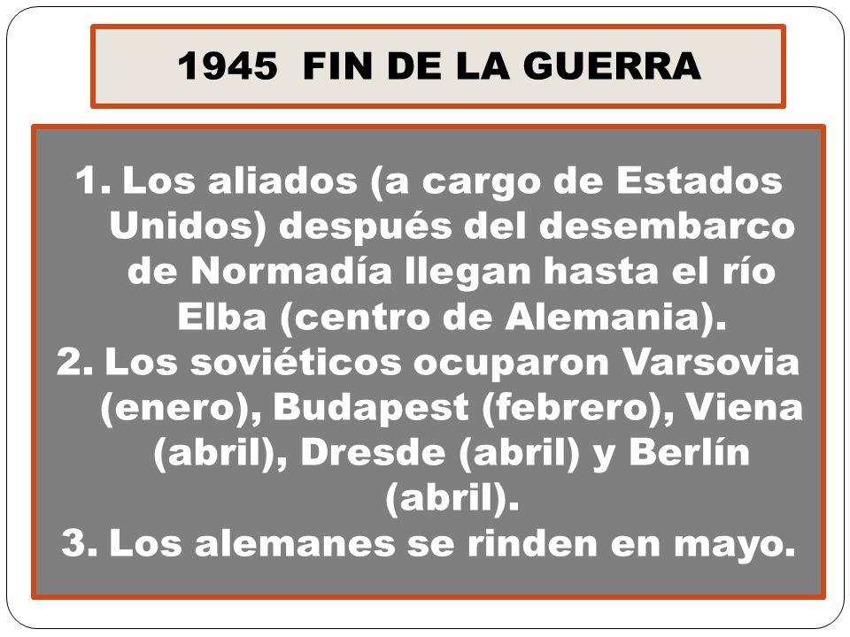 1945 FIN DE LA GUERRA 1.Los aliados (a cargo de Estados Unidos) después del desembarco de Normadía llegan hasta el río Elba (centro de Alemania). 2.Lo