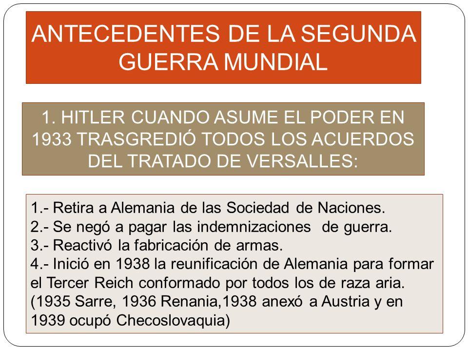 ANTECEDENTES DE LA SEGUNDA GUERRA MUNDIAL 1. HITLER CUANDO ASUME EL PODER EN 1933 TRASGREDIÓ TODOS LOS ACUERDOS DEL TRATADO DE VERSALLES: 1.- Retira a