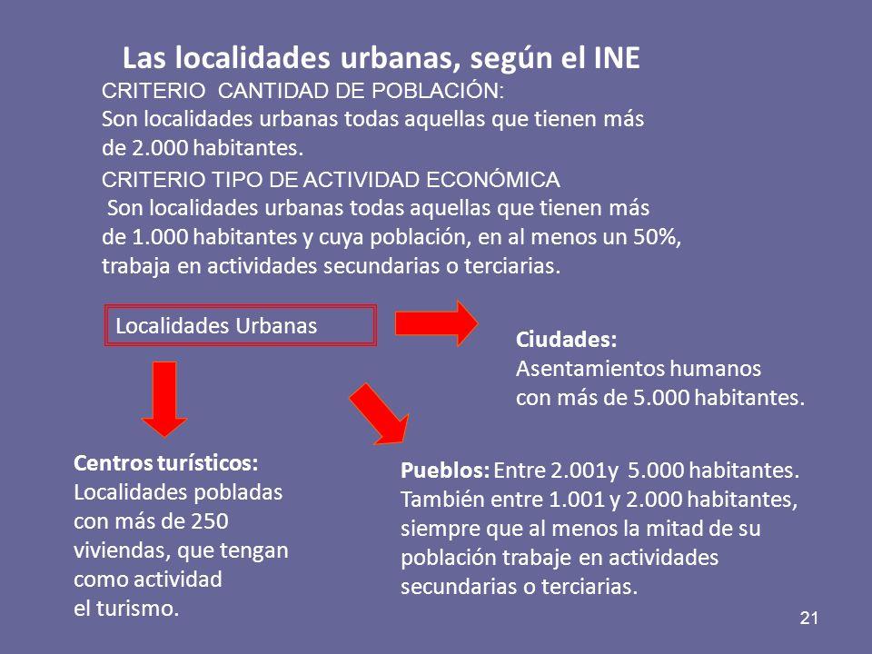 21 Las localidades urbanas, según el INE CRITERIO CANTIDAD DE POBLACIÓN: Son localidades urbanas todas aquellas que tienen más de 2.000 habitantes. CR