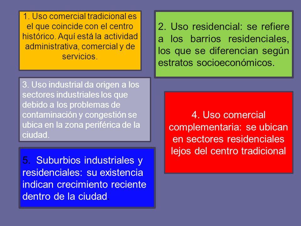 1. Uso comercial tradicional es el que coincide con el centro histórico. Aquí está la actividad administrativa, comercial y de servicios. 2. Uso resid