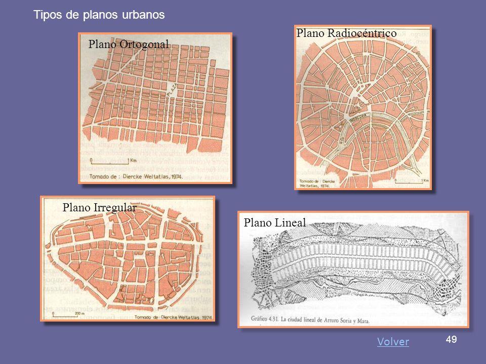 49 Plano Ortogonal Plano Radiocéntrico Plano Irregular Plano Lineal Volver Tipos de planos urbanos
