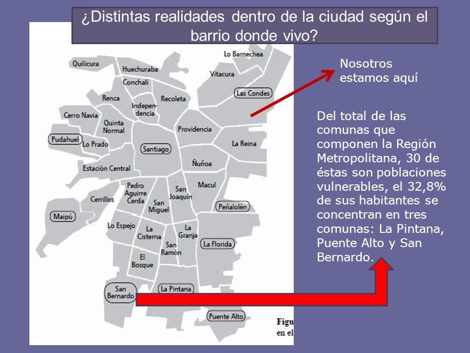 Del total de las comunas que componen la Región Metropolitana, 30 de éstas son poblaciones vulnerables, el 32,8% de sus habitantes se concentran en tr