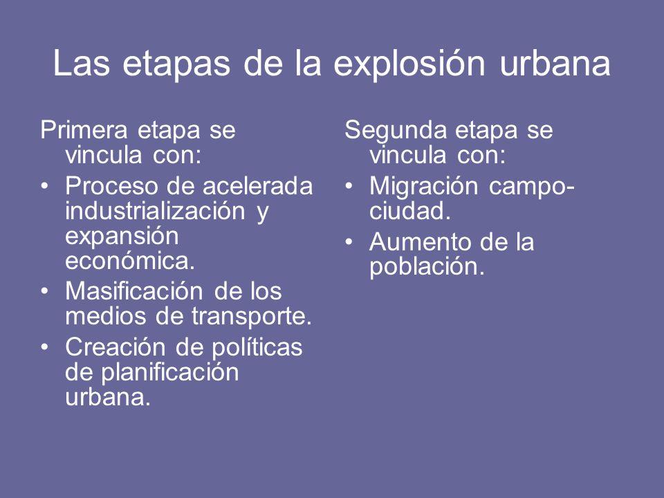 Las etapas de la explosión urbana Primera etapa se vincula con: Proceso de acelerada industrialización y expansión económica. Masificación de los medi