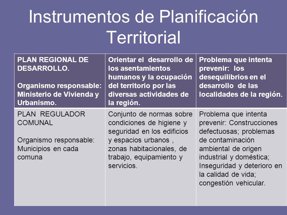 Instrumentos de Planificación Territorial PLAN REGIONAL DE DESARROLLO. Organismo responsable: Ministerio de Vivienda y Urbanismo. Orientar el desarrol