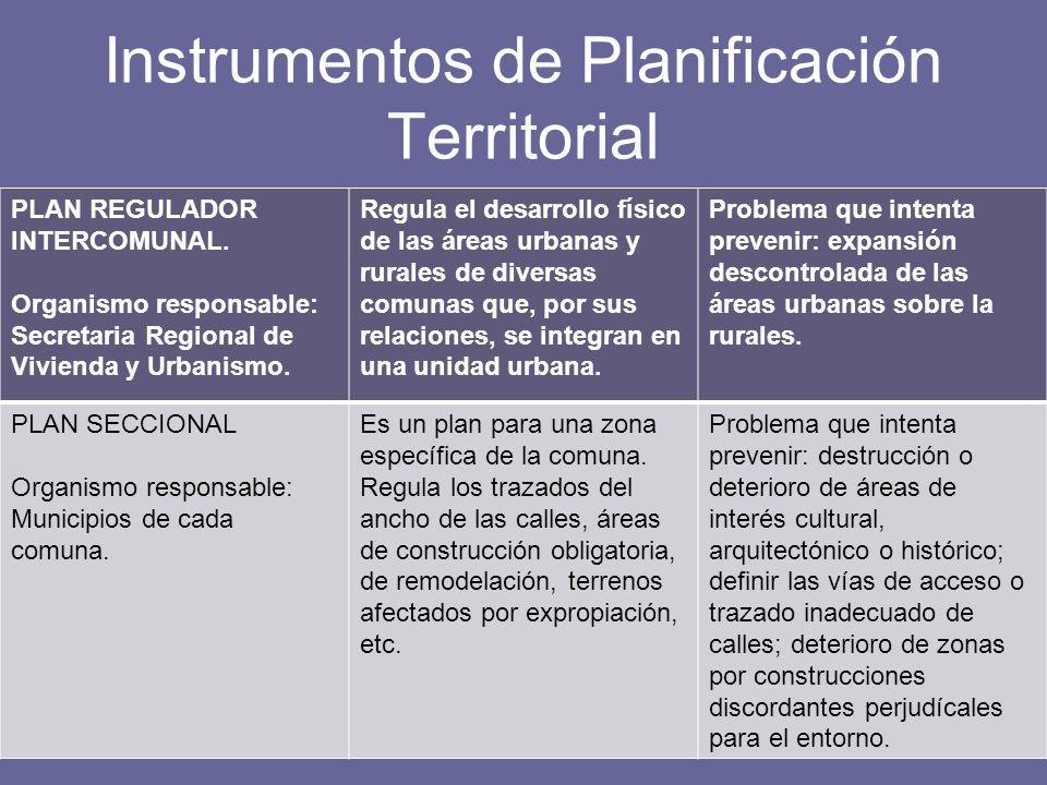 Instrumentos de Planificación Territorial PLAN REGULADOR INTERCOMUNAL. Organismo responsable: Secretaria Regional de Vivienda y Urbanismo. Regula el d