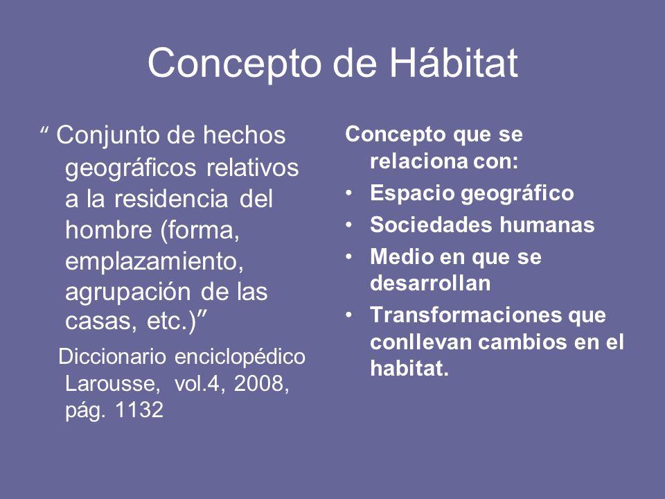 Concepto de Hábitat Conjunto de hechos geográficos relativos a la residencia del hombre (forma, emplazamiento, agrupación de las casas, etc.) Dicciona