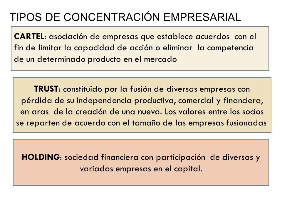 CARTEL: asociación de empresas que establece acuerdos con el fin de limitar la capacidad de acción o eliminar la competencia de un determinado product