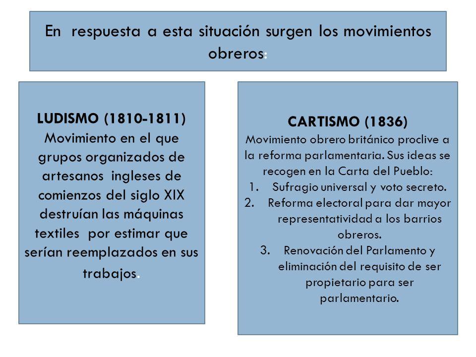 En respuesta a esta situación surgen los movimientos obreros: LUDISMO (1810-1811) Movimiento en el que grupos organizados de artesanos ingleses de com