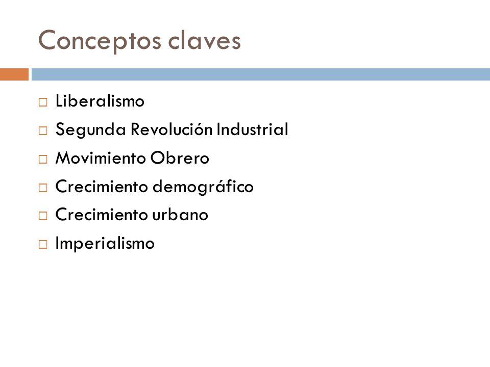 Conceptos claves Liberalismo Segunda Revolución Industrial Movimiento Obrero Crecimiento demográfico Crecimiento urbano Imperialismo