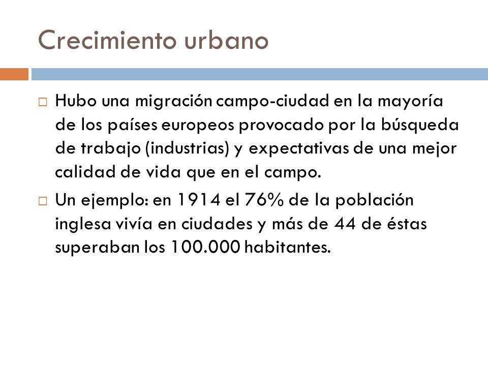 Crecimiento urbano Hubo una migración campo-ciudad en la mayoría de los países europeos provocado por la búsqueda de trabajo (industrias) y expectativ