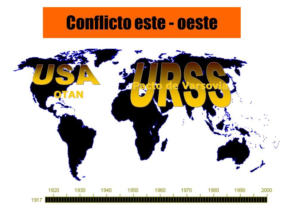 Conflicto este - oeste OTAN Pacto de Varsovia