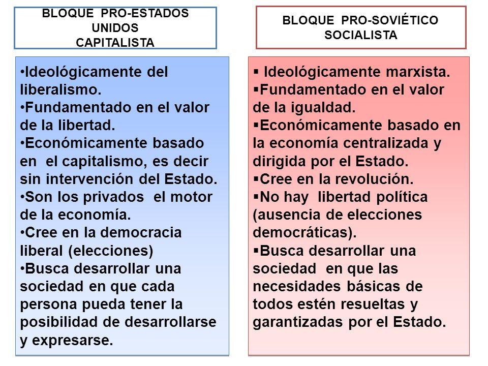 BLOQUE PRO-SOVIÉTICO SOCIALISTA BLOQUE PRO-ESTADOS UNIDOS CAPITALISTA Ideológicamente marxista.