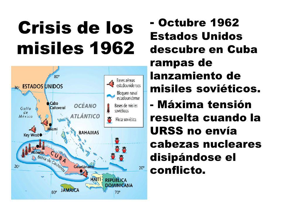 Crisis de los misiles 1962 - Octubre 1962 Estados Unidos descubre en Cuba rampas de lanzamiento de misiles soviéticos.