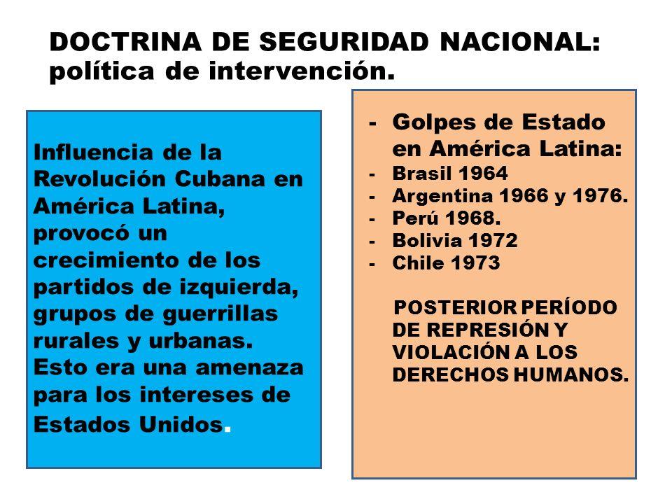 Influencia de la Revolución Cubana en América Latina, provocó un crecimiento de los partidos de izquierda, grupos de guerrillas rurales y urbanas.