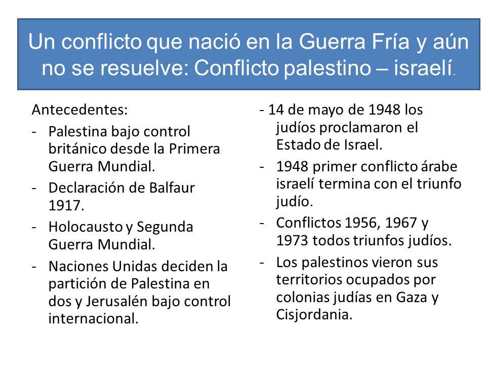 Antecedentes: -Palestina bajo control británico desde la Primera Guerra Mundial.