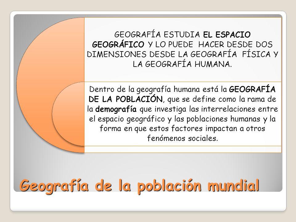 MEDIO SERES HUMANOS ESPACIO GEOGRÁFICO ¿Cuál es el objeto de estudio de la geografía?