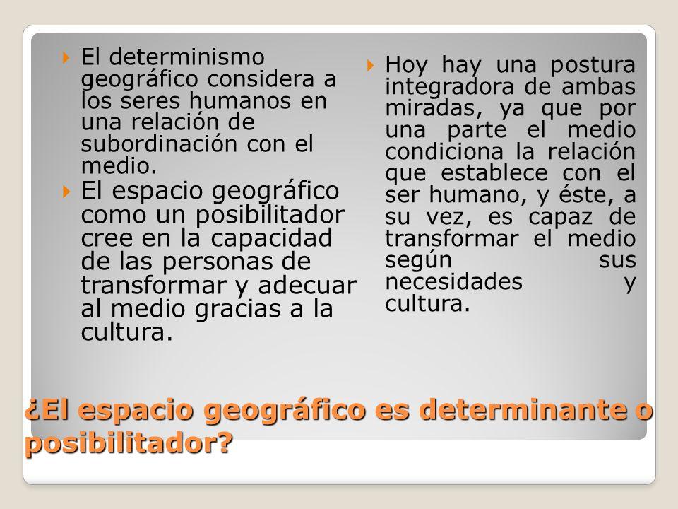 ESPACIO GEOGRÁFICO SERES HUMANOS MEDIO LOS SERES HUMANOS CONSTRUYEN ESPACIO Y LO AFECTAN EN DISTINTAS DIMENSIONES.