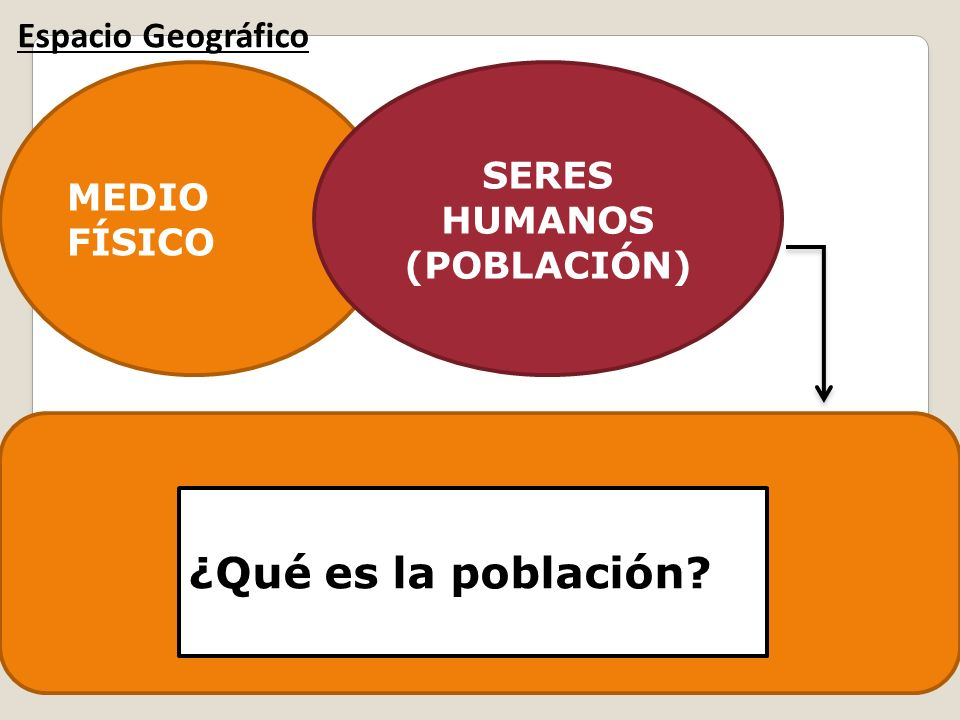 ESTRUCTURA DE LA POBLACIÓN: Se refiere a las características biológicas y sociales de un grupo humano en cuanto a su: 1.