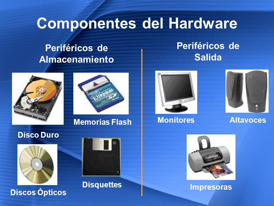 Componentes del Hardware Periféricos de Comunicación Periféricos de Entrada Joystick Escáner Webcam Teclado Mouse