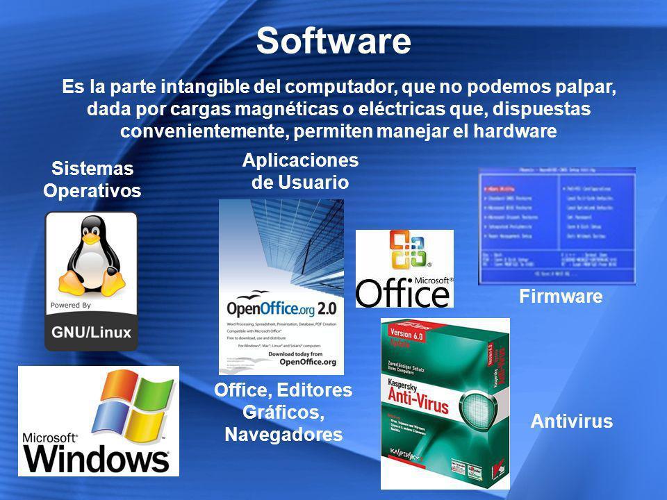 Clasificación del Software Software de Programación Herramientas donde el programador desarrolla programas informáticos.