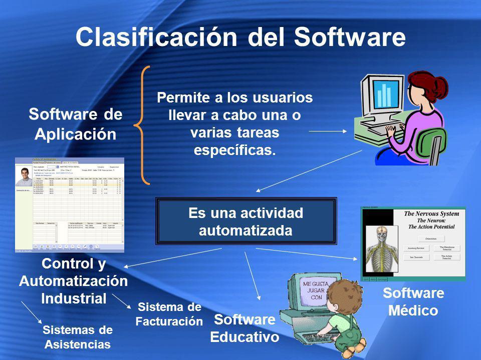 Clasificación del Software Software de Sistema Permite que el hardware funcione Sistemas Operativo Controladores de dispositivos Driver de Cámaras, Puertos integrados de tarjetas madre, etc.
