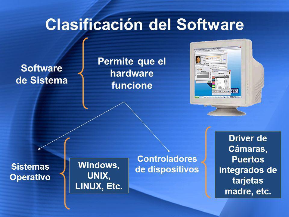 Descripción Funcional de un Sistema Informático Es un conjunto de partes (hardware y software) que funcionan relacionándose entre sí Objetivo El usuario forma parte del Sistema Inf.