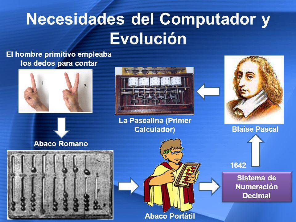 1ª Generación (1951 - 1958) Emplearon Bulbos para procesar información.