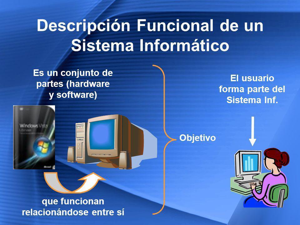 Introducción a la Lógica del Computador Representación Interna de Datos Sistema Binario Sistema Decimal Sistema Hexa Decimal Otros En el ordenador se ejecutan principalmente tres sistemas numéricos.
