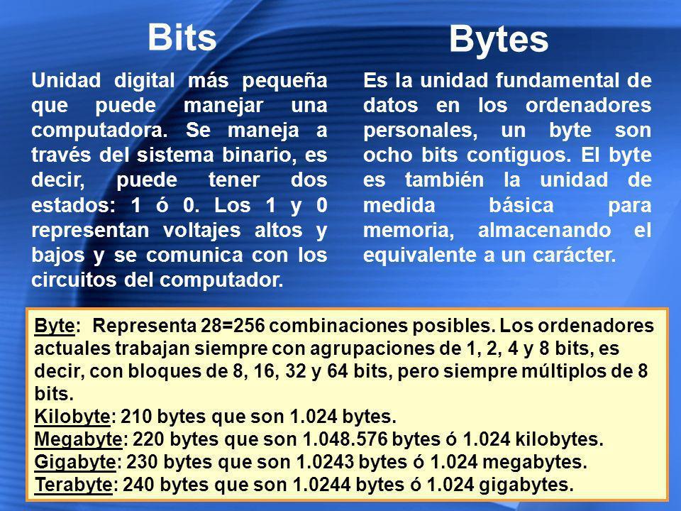 Sistema Binario Es un sistema de numeración en el que los números se representan utilizando las cifras cero y uno, esto en informática tiene mucha importancia ya que las computadoras trabajan internamente con 2 niveles de voltaje lo que hace que su sistema de numeración natural sea binario, por ejemplo 1 para encendido y 0 para apagado.