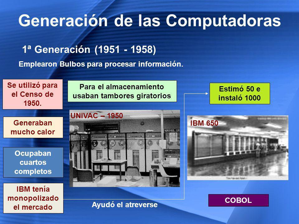 2ª Generación (1959 - 1964) Generación de las Computadoras Transistor Compatibilidad Limitada Más rápidas Más pequeñas Menos necesidades de ventilación Aún eran costosas Para el almacenamiento usaban redes de núcleos magnéticos Computador IBM1401 Computador Remington Univac LARC – IBM Strech Ya se Comercializaba COBOL