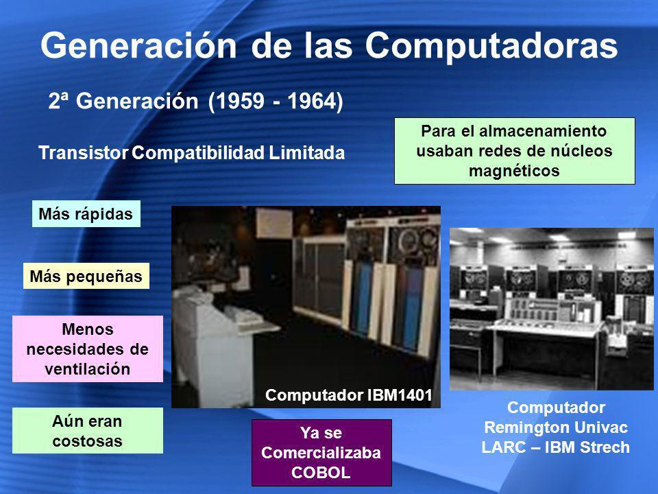 3ª Generación (1964 - 1971) Generación de las Computadoras Circuitos integrados (pastillas de silicón) Operaciones Matemática y Negocios de Datos a la vez Aún más pequeñas, rápidas, menos calos Energéticamente más eficientes IBM = Computadora Multiprogramación Se fabricaron 30000 IBM 360 IBM inició esta generación con la IBM 360
