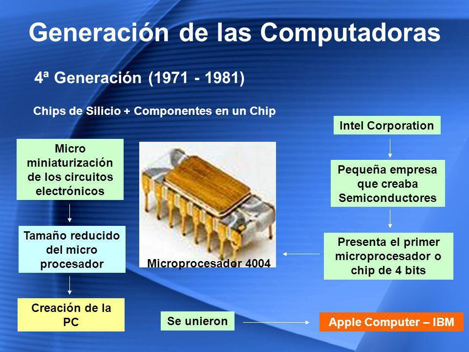 5ª Generación (1982 - 1989) Generación de las Computadoras Difícil de identificar, ya no sorprende Inteligencia artificial Telecomunicaciones Redes neuronales Sistemas expertos del caos Algoritmos genéticos Fibras Ópticas El proceso paralelo es aquél que se lleva a cabo en computadoras que tienen la capacidad de trabajar simultáneamente con varios microprocesadores Primera supercomputadora con capacidad de proceso paralelo